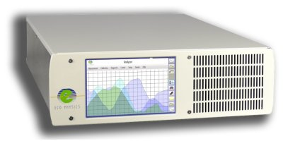Eco-Physics - Model nCLD 63 - Gas Analyzer