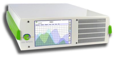 Eco Physics - Model nCLD 822 SSdhr - Modular Gas Analyzer