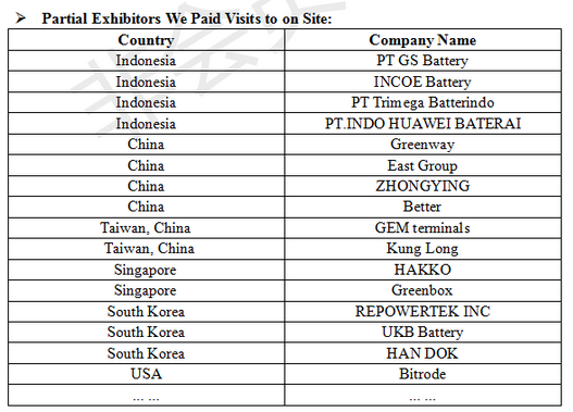 GBF ASIA Welcomed by Southeast Asia`s Battery Industry!