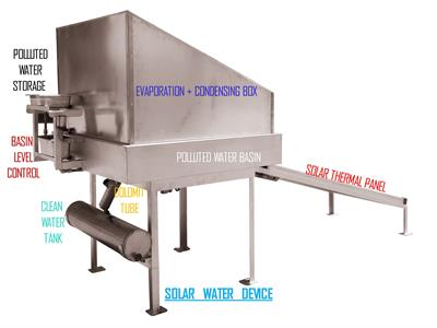 SOLAR WATER - Model Basic - Autonomous water purification and mineralisation