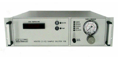 J.U.M. - Model 108 - High Temperature Sample Diluter