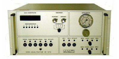 J.U.M. - Model VE572 - Sequencing 2-Channel, Heated Total Hydrocarbon Analyzer