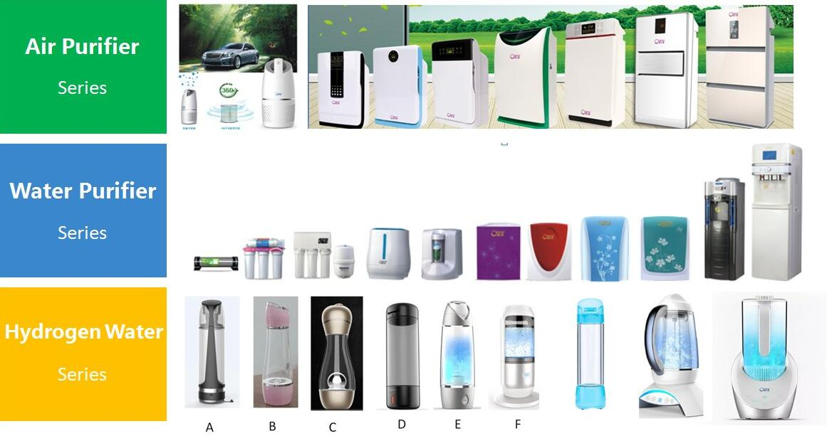 Hydrogen water health benefits from best hydrogen water generators that end user shall know