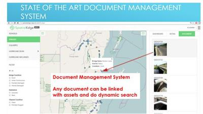 Transport Asset Management Software (TAM)-1