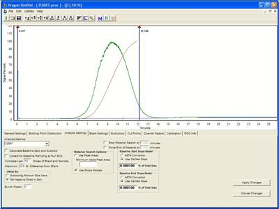 Dragon SimDist - Simulated Distillation Analysis Software
