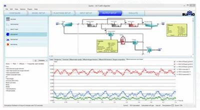 Sumo - Full Featured Wastewater Process Simulation Software
