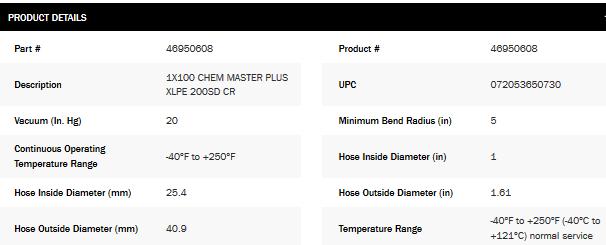 Chem Master - Plus XLPE XLPE 200SD CR - Fluid Power
