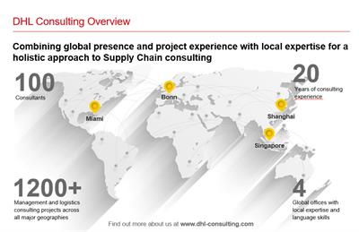 DHL Consulting - Strategic Logistics Consulting
