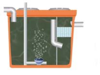 Remosa - Model ROX - Certified Ecological Treatment Plant for Total Oxidation